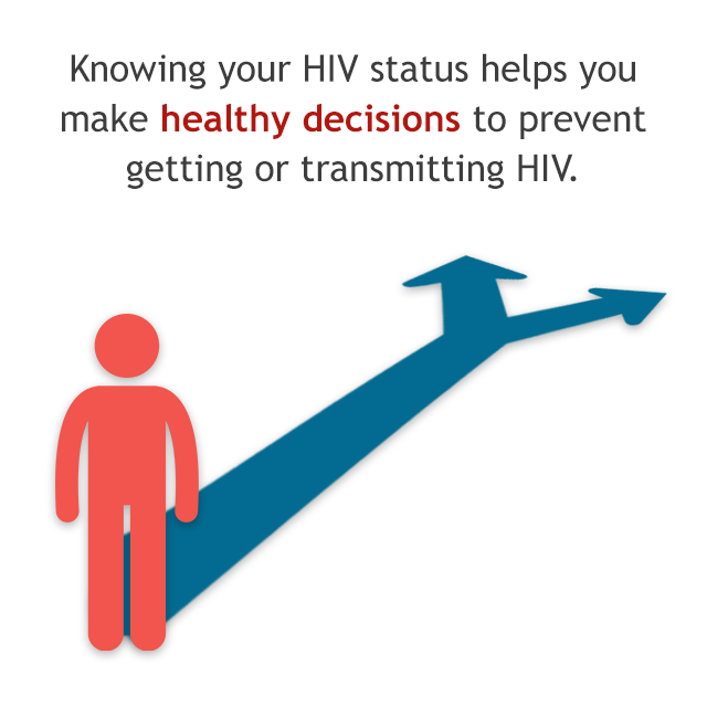 Knowing your HIV status helps you make healthy decisions to prevent getting or transmitting HIV