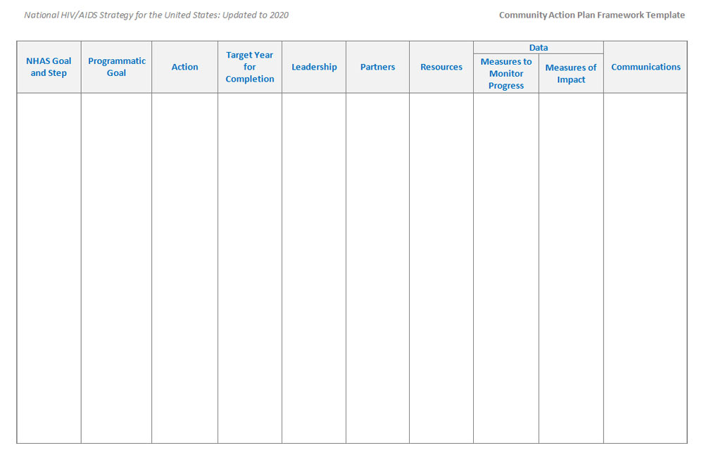 Documents Shareables – Strategic Action Plan Template