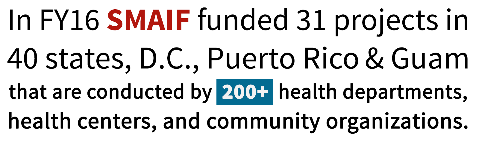 In FY16 SMAIF funded 31 projects in 40 states, D.C., Puerto Rico, and Guam that are conducted by 200+ health departments, health centers, and community organizations.