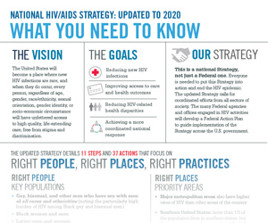Strategy for Accelerating HIVAIDS Epidemic Control 2017