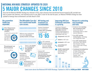 Infographic: 5 Major Changes Since 2010